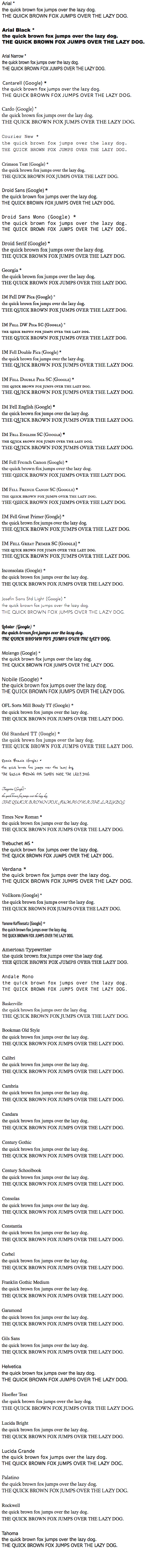Thesis Font Faces and Google Web Fonts