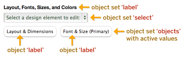 Thesis object set interface