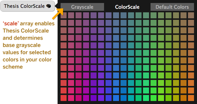 Thesis ColorScale