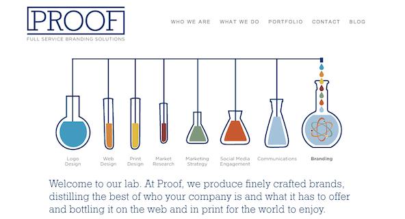 Proof Branding design example