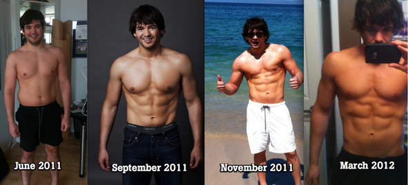 David Siteman Garland Body Transformation