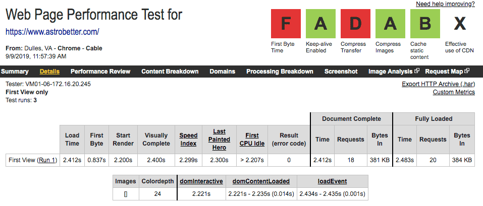 AstroBetter.com performance after switching to Focus